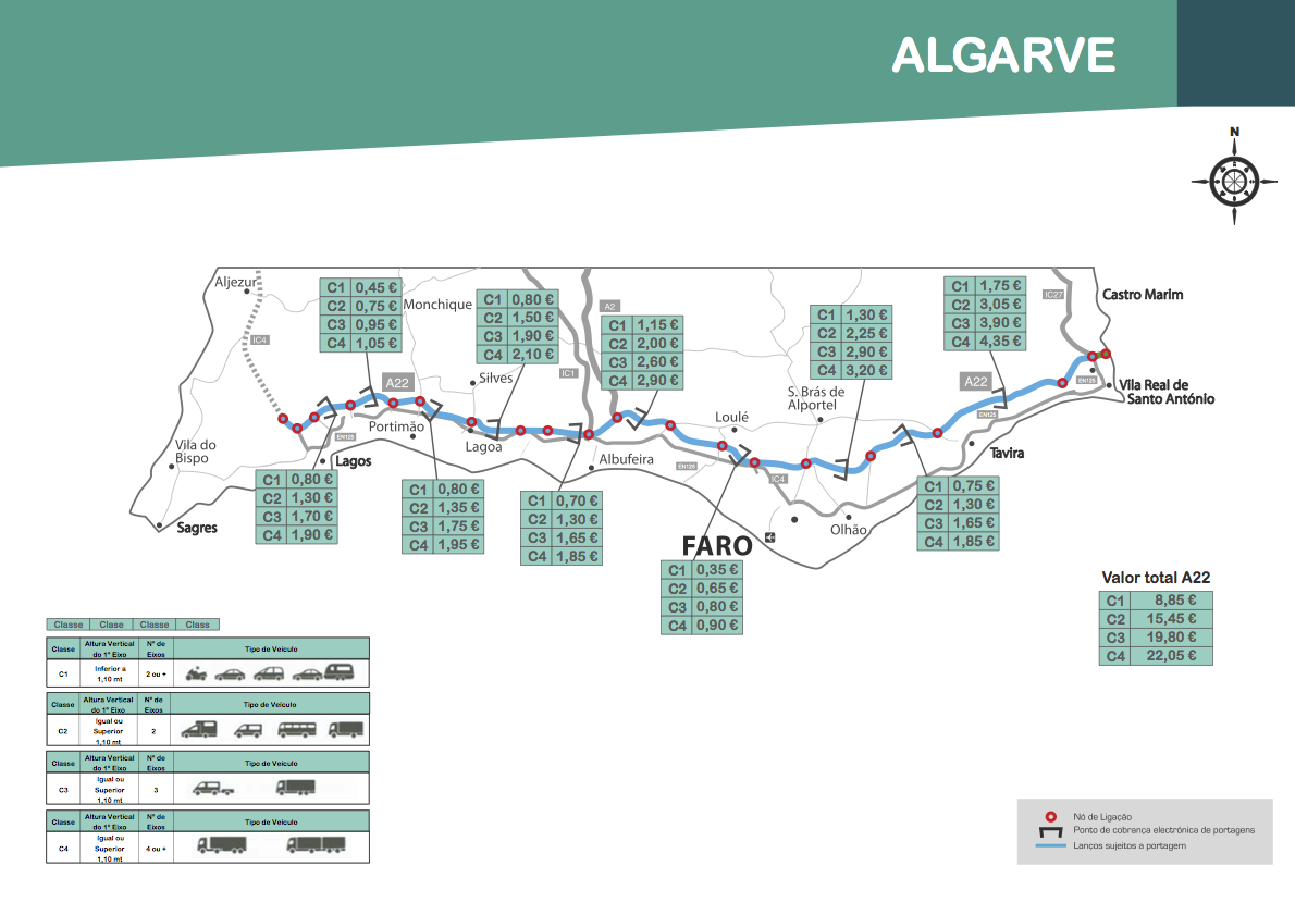 Algarve Toll Road Map